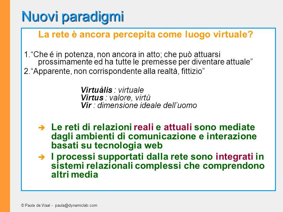 © Paula de Waal - paula@dynamiclab.com Nuovi paradigmi La rete è ancora percepita come luogo virtuale? 1.Che é in potenza, non ancora in atto; che può