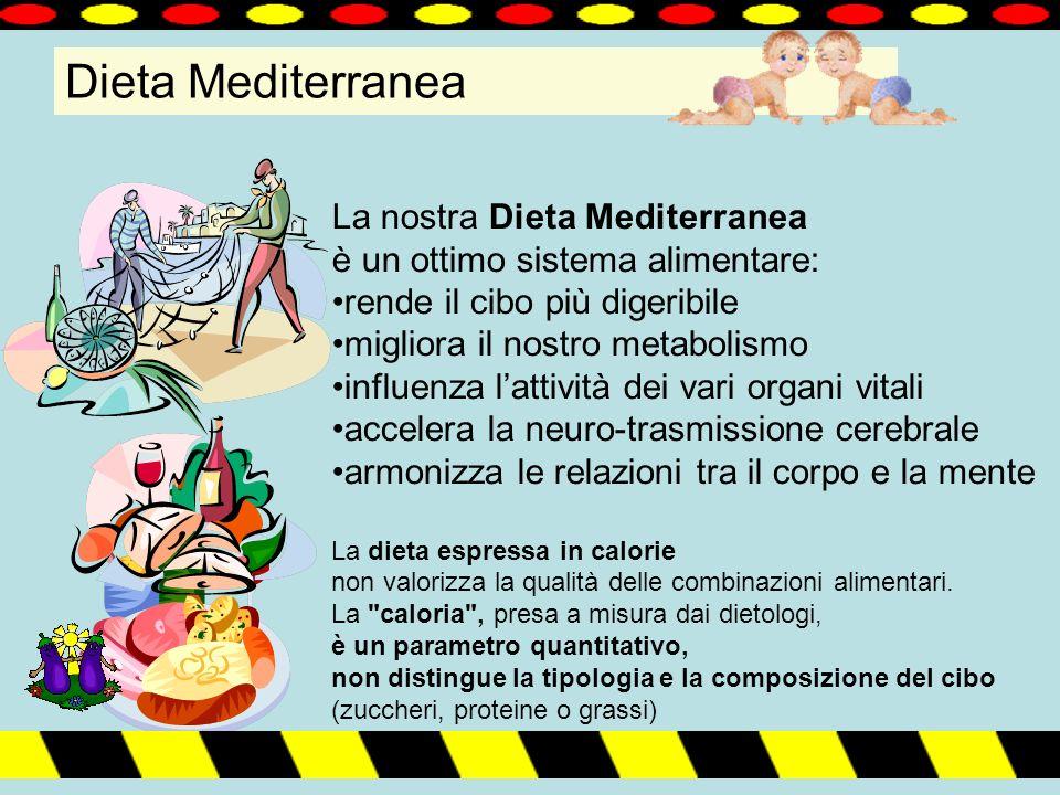 La nostra Dieta Mediterranea è un ottimo sistema alimentare: rende il cibo più digeribile migliora il nostro metabolismo influenza lattività dei vari organi vitali accelera la neuro-trasmissione cerebrale armonizza le relazioni tra il corpo e la mente La dieta espressa in calorie non valorizza la qualità delle combinazioni alimentari.