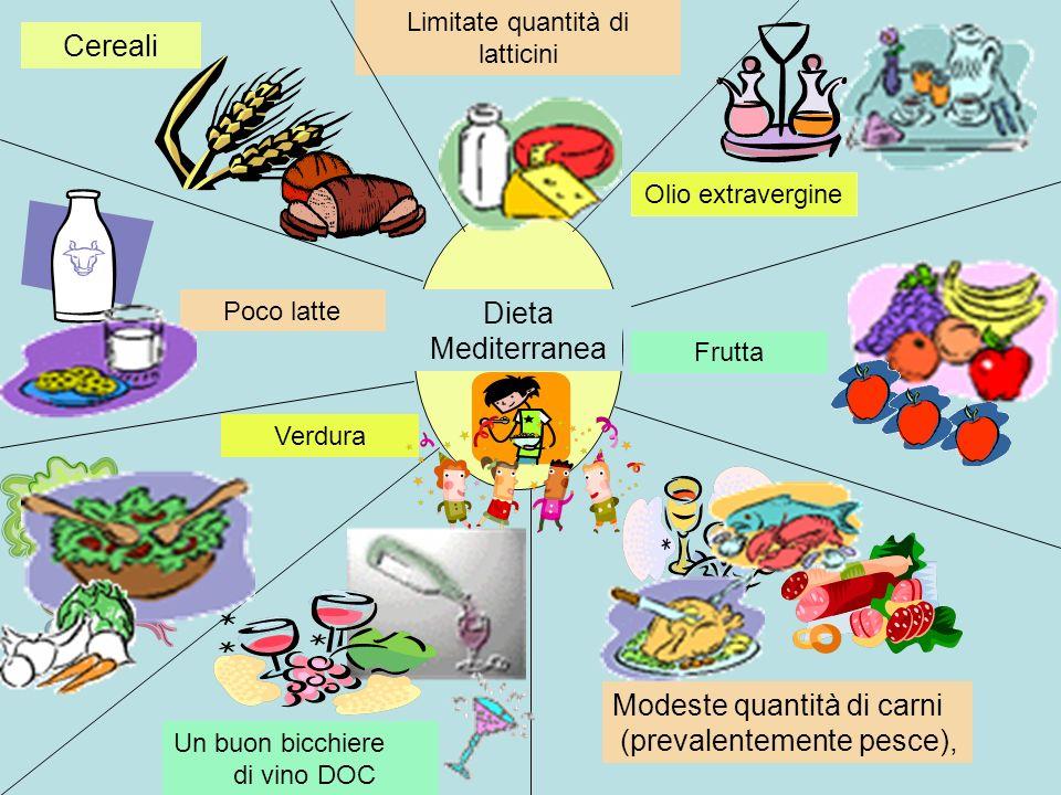 Dieta Mediterranea Limitate quantità di latticini Olio extravergine Frutta Modeste quantità di carni (prevalentemente pesce), Un buon bicchiere di vino DOC Verdura Poco latte Cereali
