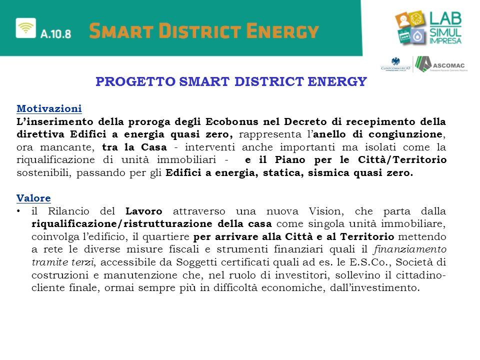PROGETTO SMART DISTRICT ENERGY Motivazioni Linserimento della proroga degli Ecobonus nel Decreto di recepimento della direttiva Edifici a energia quas