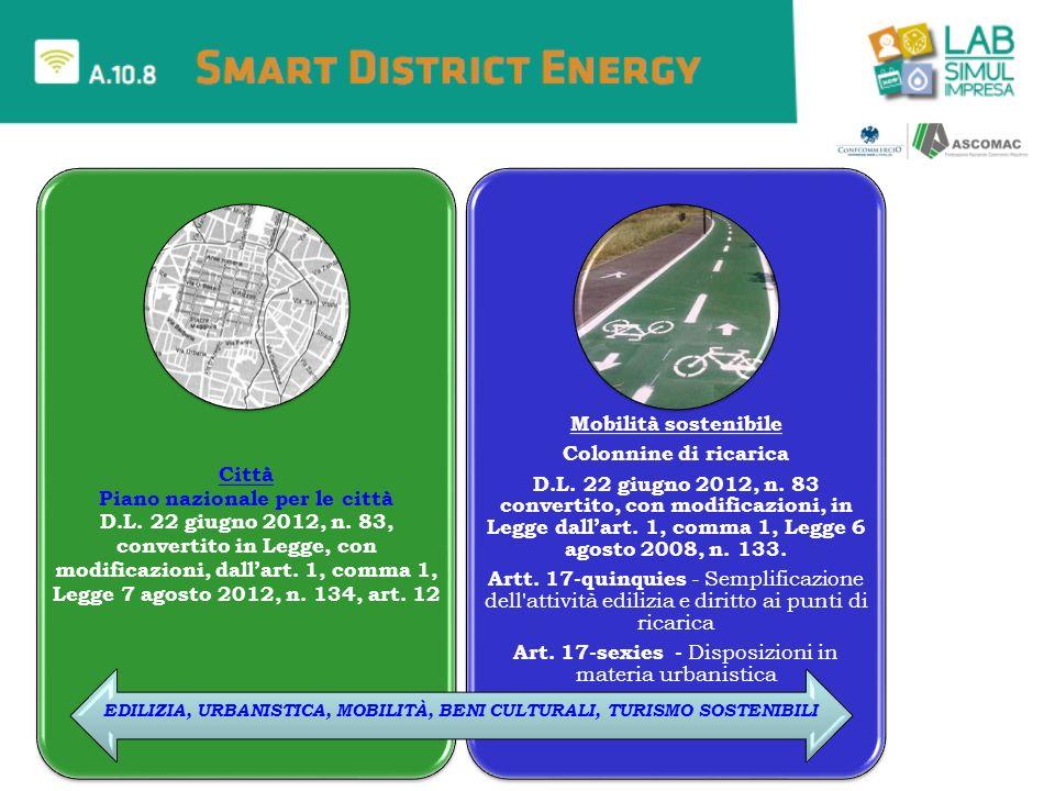 Città Piano nazionale per le città D.L. 22 giugno 2012, n. 83, convertito in Legge, con modificazioni, dallart. 1, comma 1, Legge 7 agosto 2012, n. 13