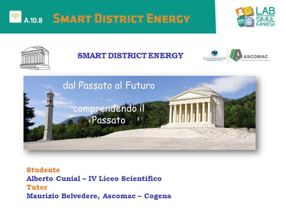 Città Piano nazionale per le città D.L.22 giugno 2012, n.