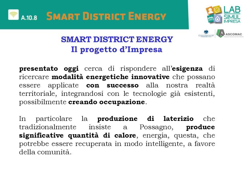 SMART DISTRICT ENERGY Il progetto dImpresa presentato oggi cerca di rispondere all esigenza di ricercare modalità energetiche innovative che possano e