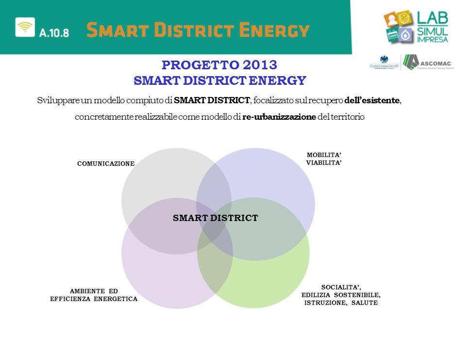 COMUNICAZIONE MOBILITA VIABILITA SOCIALITA, EDILIZIA SOSTENIBILE, ISTRUZIONE, SALUTE AMBIENTE ED EFFICIENZA ENERGETICA SMART DISTRICT PROGETTO 2013 SM