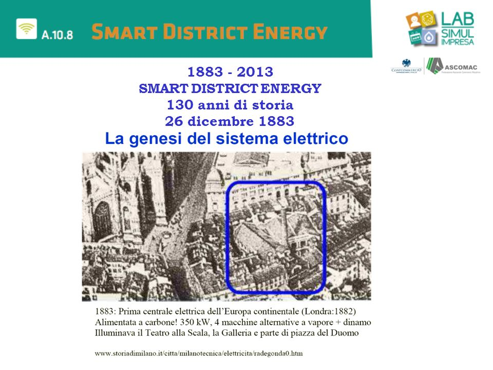 1883 - 2013 SMART DISTRICT ENERGY 130 anni di storia 26 dicembre 1883