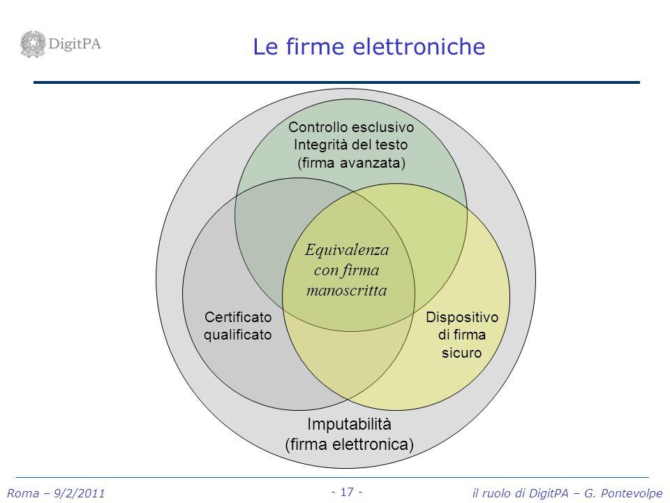 Roma – 9/2/2011 il ruolo di DigitPA – G. Pontevolpe - 17 - Imputabilità (firma elettronica) Controllo esclusivo Integrità del testo (firma avanzata) C
