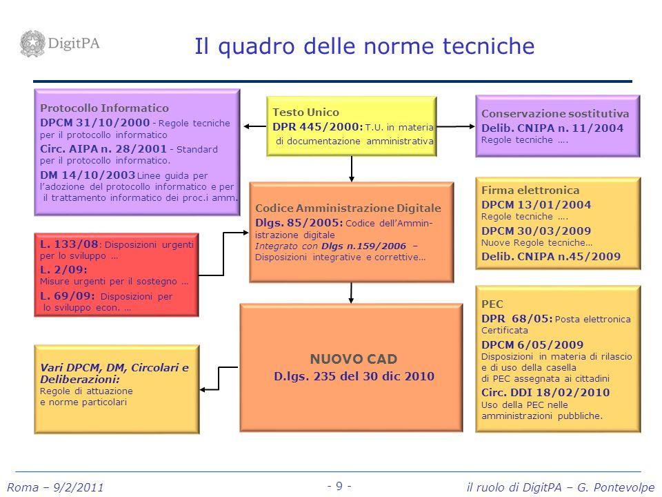 Roma – 9/2/2011 il ruolo di DigitPA – G. Pontevolpe - 9 - Testo Unico DPR 445/2000: T.U. in materia di documentazione amministrativa PEC DPR 68/05: Po