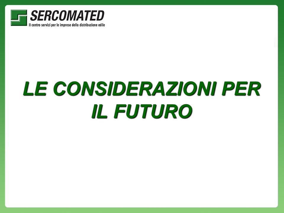 LE CONSIDERAZIONI PER IL FUTURO