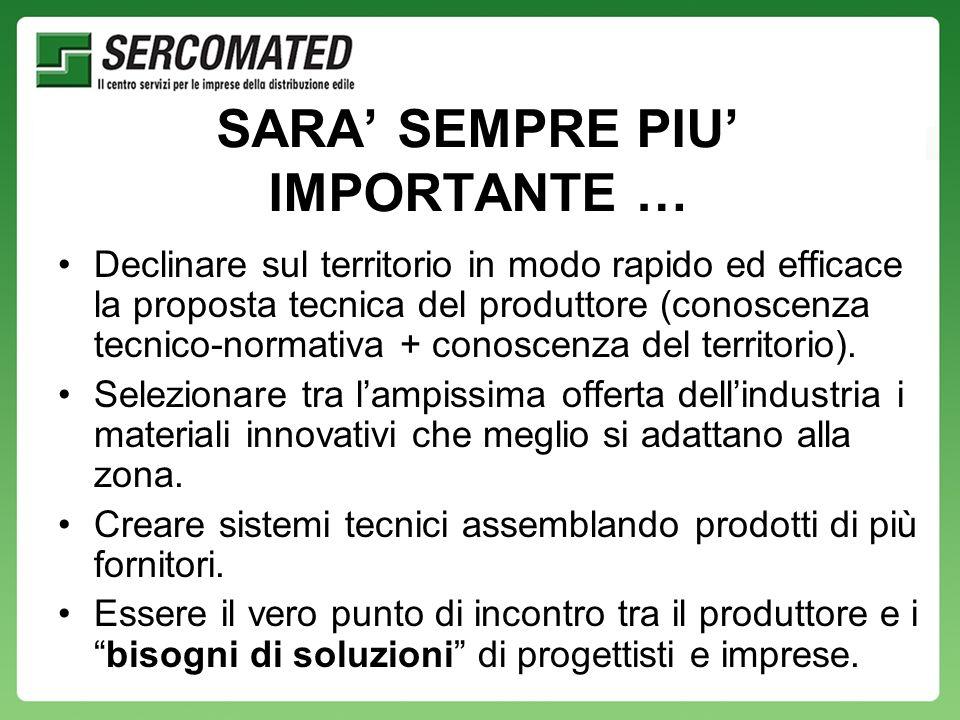 SARA SEMPRE PIU IMPORTANTE … Declinare sul territorio in modo rapido ed efficace la proposta tecnica del produttore (conoscenza tecnico-normativa + conoscenza del territorio).