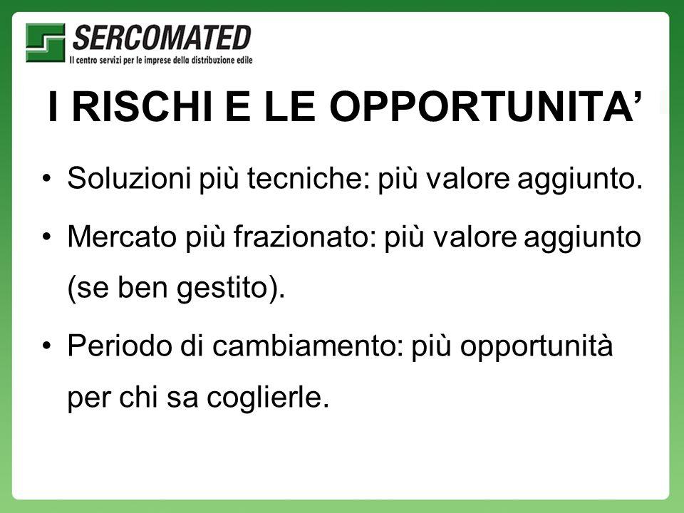 I RISCHI E LE OPPORTUNITA Soluzioni più tecniche: più valore aggiunto.