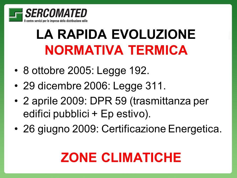 LA RAPIDA EVOLUZIONE NORMATIVA TERMICA 8 ottobre 2005: Legge 192.