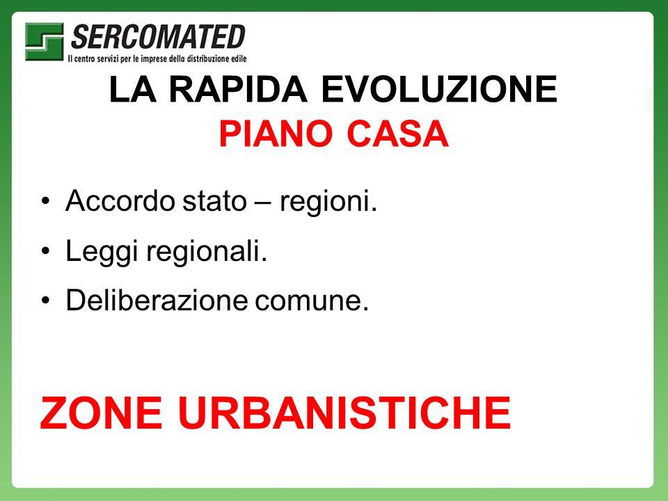 LA RAPIDA EVOLUZIONE PIANO CASA Accordo stato – regioni.