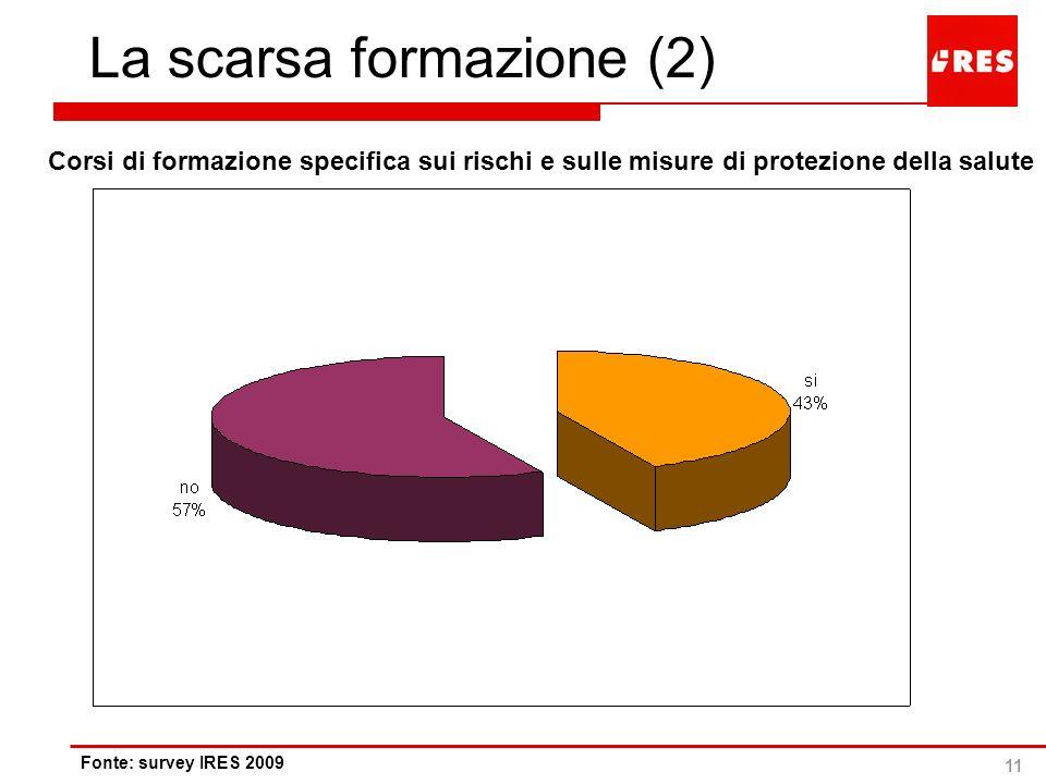 11 La scarsa formazione (2) Corsi di formazione specifica sui rischi e sulle misure di protezione della salute Fonte: survey IRES 2009