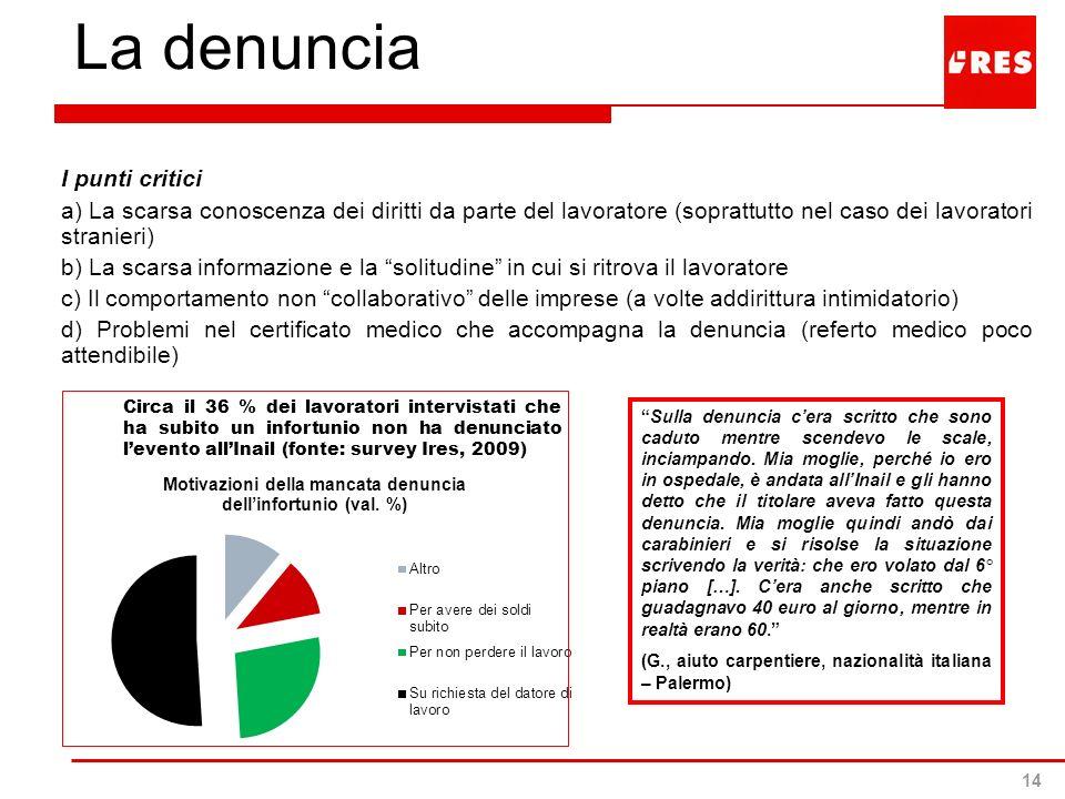 14 La denuncia I punti critici a) La scarsa conoscenza dei diritti da parte del lavoratore (soprattutto nel caso dei lavoratori stranieri) b) La scars