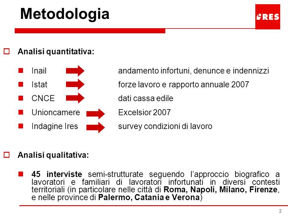 2 Metodologia Analisi quantitativa: Inailandamento infortuni, denunce e indennizzi Istatforze lavoro e rapporto annuale 2007 CNCEdati cassa edile Unio
