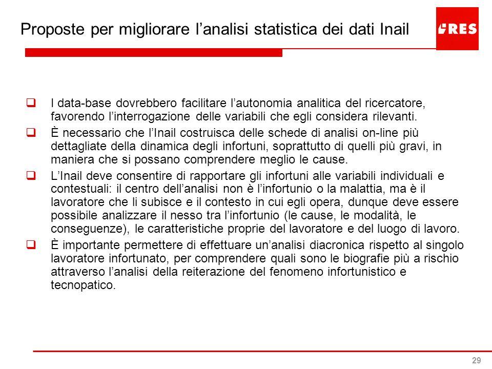 29 Proposte per migliorare lanalisi statistica dei dati Inail I data-base dovrebbero facilitare lautonomia analitica del ricercatore, favorendo linterrogazione delle variabili che egli considera rilevanti.