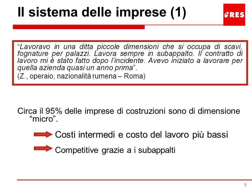 6 Il sistema delle imprese (2) Fonte: survey IRES 2009 Rispetto delle norme di sicurezza in azienda per numero di addetti