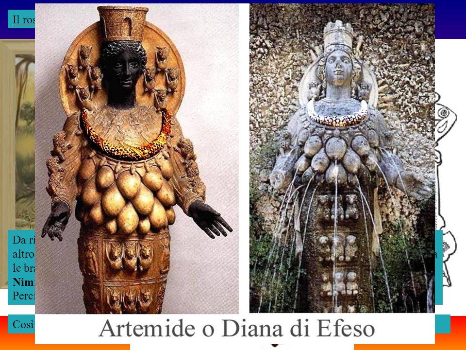 Babilonia La Grande La Madre e il Figlio Nimrod Natale e Pasqua Adorazione del sole Processione degli idoli Adorazione reliquie Preghiere per i morti