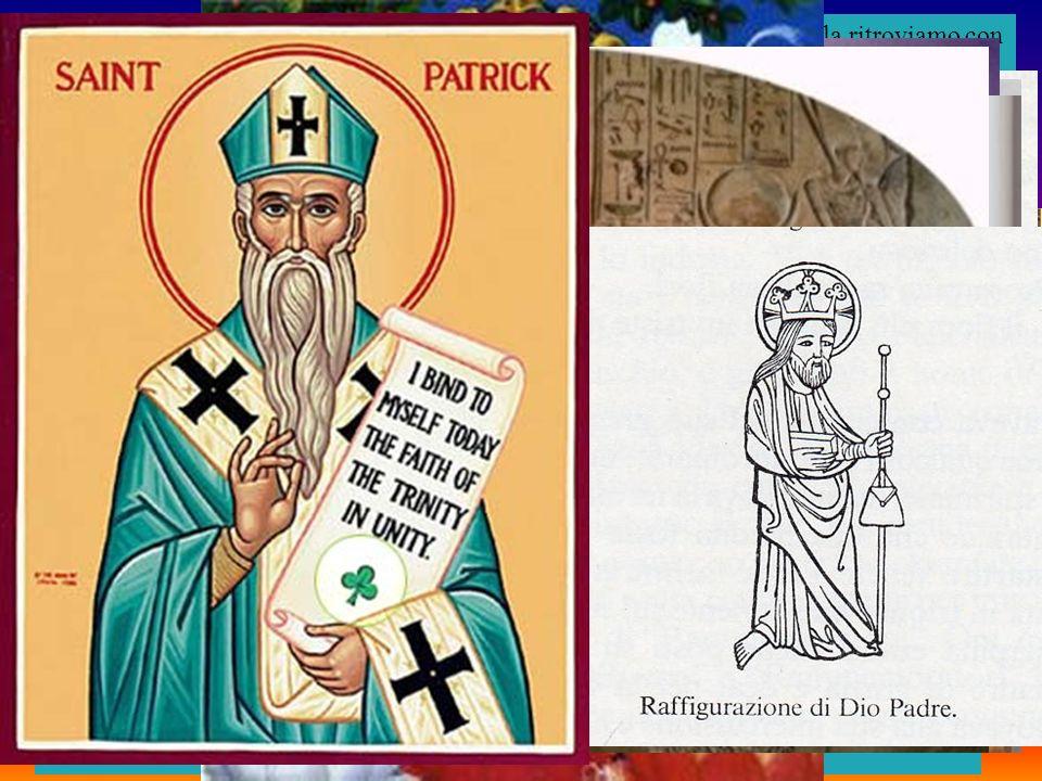 Il Sovrano Pontefice Il Segno della Croce La Madre e il Figlio Nimrod Natale e Pasqua Adorazione del sole Processione degli idoli Adorazione reliquie