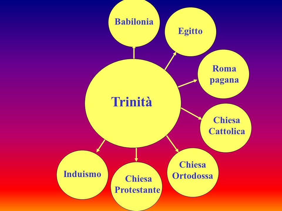 Anche la dottrina della Trinità adottata dalla chiesa di Roma e non solo, la ritroviamo con massima evidenza in tutto il mondo pagano. La Trinità babi