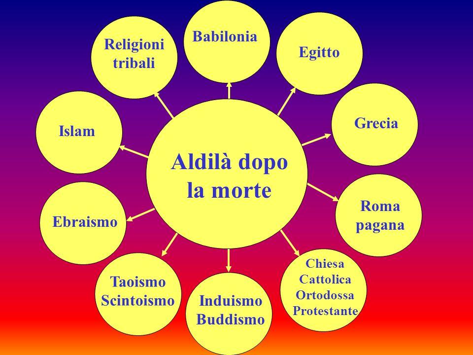 Chiesa Cattolica Roma pagana Grecia Egitto Babilonia Madre del cielo e Figlio Chiesa Ortodossa Taoismo Buddismo Scintoismo Induismo