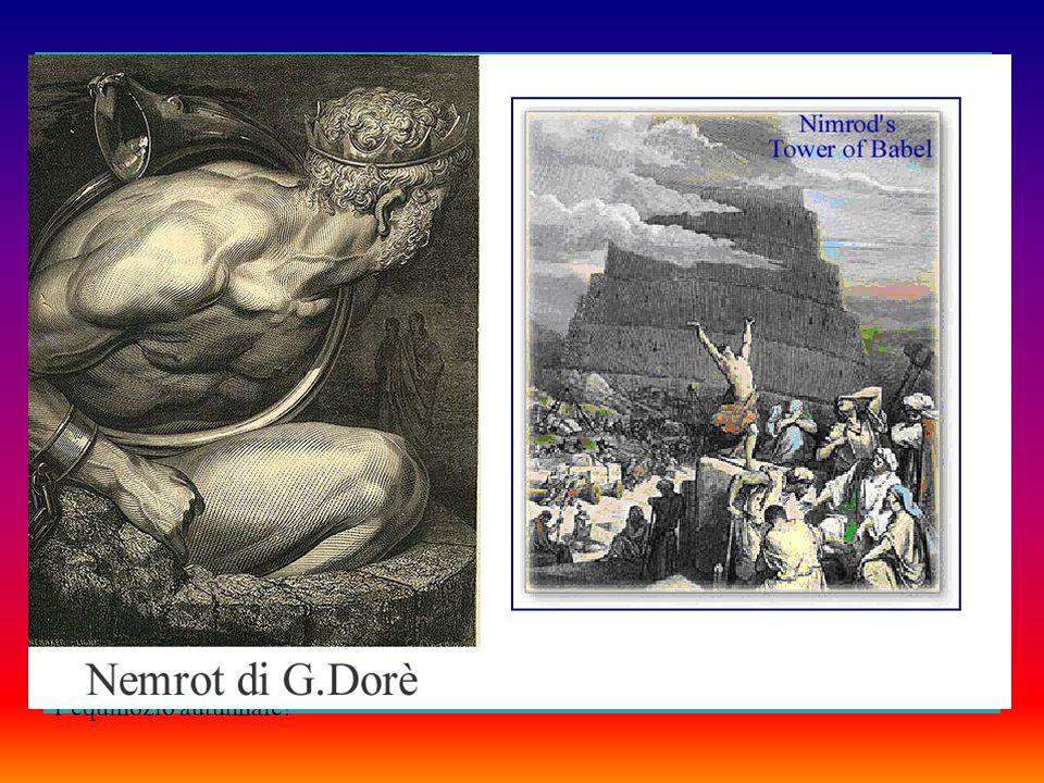 La Prima città al mondo dopo il diluvio provvista di torri e circondata da mura fu Babilonia e Semiramide fu la prima regina di questa città. Questo N