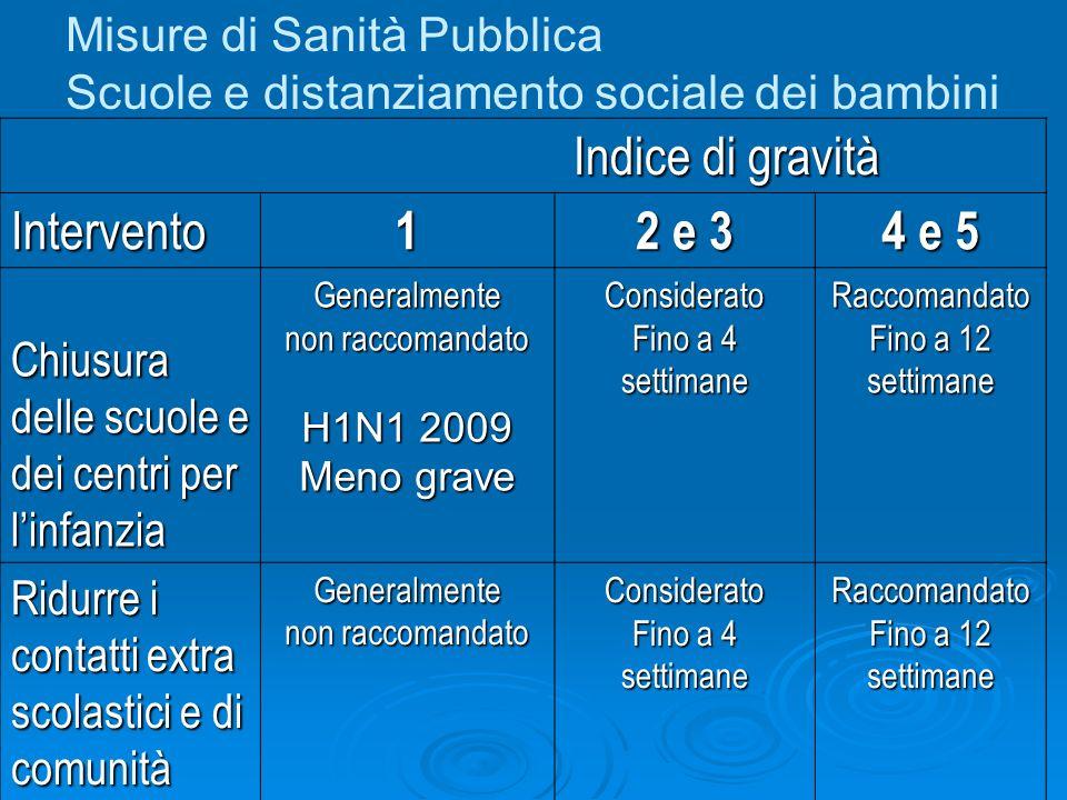 Indice di gravità Indice di gravità Intervento1 2 e 3 4 e 5 Chiusura delle scuole e dei centri per linfanzia Generalmente non raccomandato H1N1 2009 M