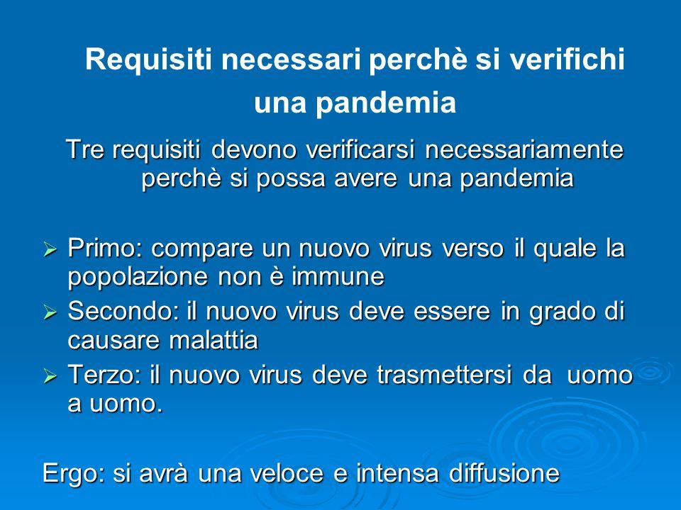 Requisiti necessari perchè si verifichi una pandemia Tre requisiti devono verificarsi necessariamente perchè si possa avere una pandemia Primo: compar