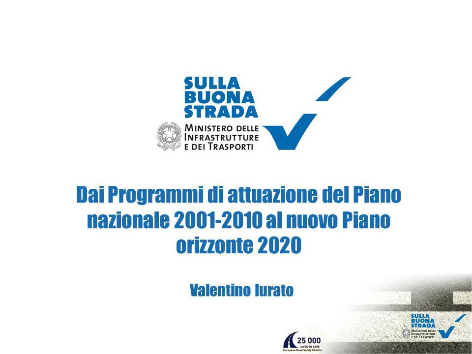 Dai Programmi di attuazione del Piano nazionale 2001-2010 al nuovo Piano orizzonte 2020 Valentino Iurato
