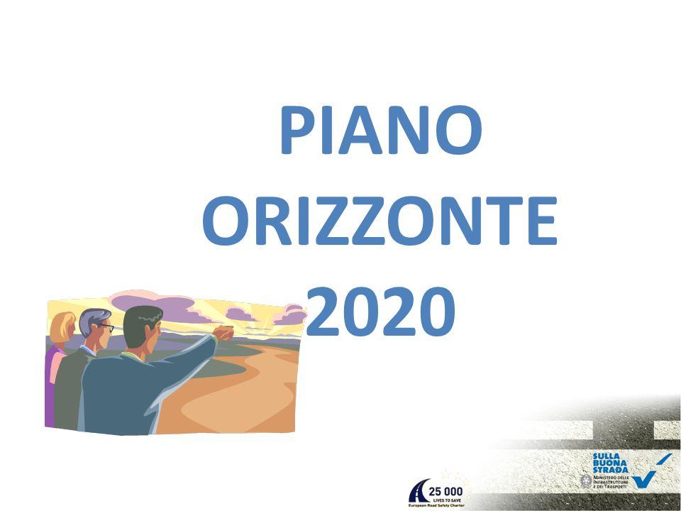 PIANO ORIZZONTE 2020