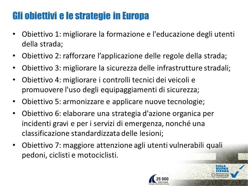 Gli obiettivi e le strategie in Europa Obiettivo 1: migliorare la formazione e l educazione degli utenti della strada; Obiettivo 2: rafforzare lapplicazione delle regole della strada; Obiettivo 3: migliorare la sicurezza delle infrastrutture stradali; Obiettivo 4: migliorare i controlli tecnici dei veicoli e promuovere l uso degli equipaggiamenti di sicurezza; Obiettivo 5: armonizzare e applicare nuove tecnologie; Obiettivo 6: elaborare una strategia d azione organica per incidenti gravi e per i servizi di emergenza, nonché una classificazione standardizzata delle lesioni; Obiettivo 7: maggiore attenzione agli utenti vulnerabili quali pedoni, ciclisti e motociclisti.