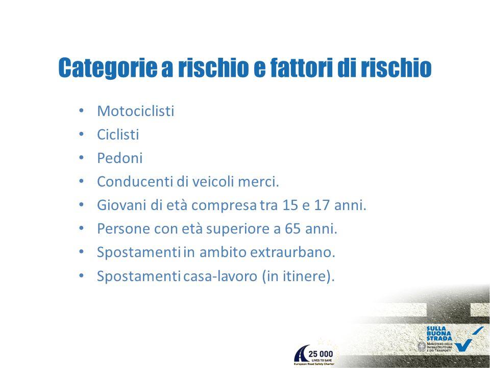 Categorie a rischio e fattori di rischio Motociclisti Ciclisti Pedoni Conducenti di veicoli merci.