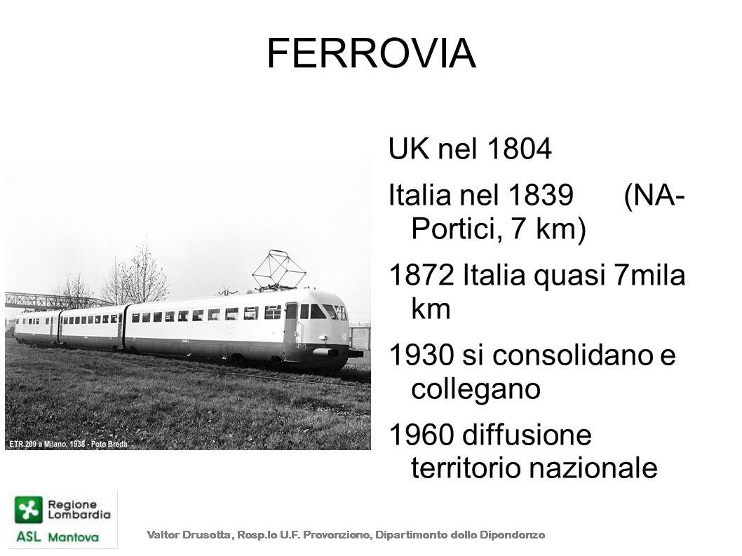 FERROVIA UK nel 1804 Italia nel 1839 (NA- Portici, 7 km) 1872 Italia quasi 7mila km 1930 si consolidano e collegano 1960 diffusione territorio naziona