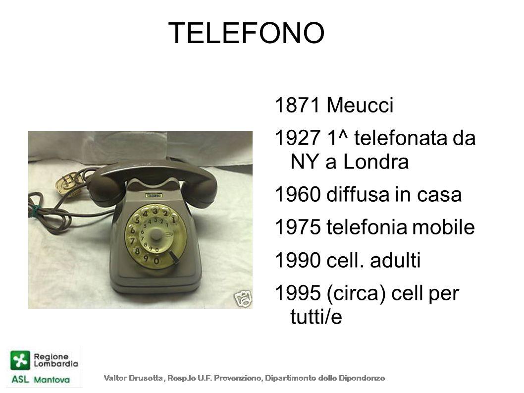 TELEFONO 1871 Meucci 1927 1^ telefonata da NY a Londra 1960 diffusa in casa 1975 telefonia mobile 1990 cell. adulti 1995 (circa) cell per tutti/e
