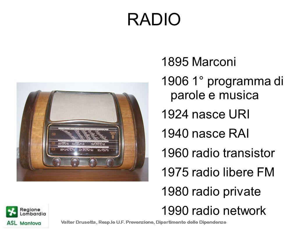 RADIO 1895 Marconi 1906 1° programma di parole e musica 1924 nasce URI 1940 nasce RAI 1960 radio transistor 1975 radio libere FM 1980 radio private 19