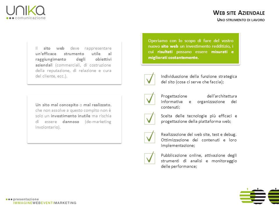 W EB SITE A ZIENDALE U NO STRUMENTO DI LAVORO Individuazione della funzione strategica del sito (cosa ci serve che faccia); Il sito aziendale deve assolvere ad un compito ben preciso: aiutare lazienda a raggiungere i suoi obiettivi strategici di marketing e/o di comunicazione.