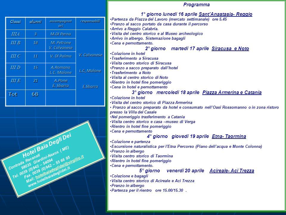 Programma 1° giorno lunedì 16 aprile SantAnastasia- Reggio Partenza da Piazza del Lavoro (mercato settimanale) ore 5.45 Pranzo al sacco portato da cas