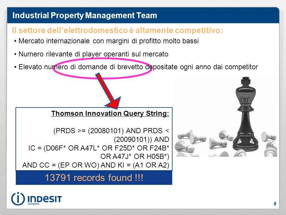 Il settore dellelettrodomestico è altamente competitivo: Mercato internazionale con margini di profitto molto bassi Numero rilevante di player operant