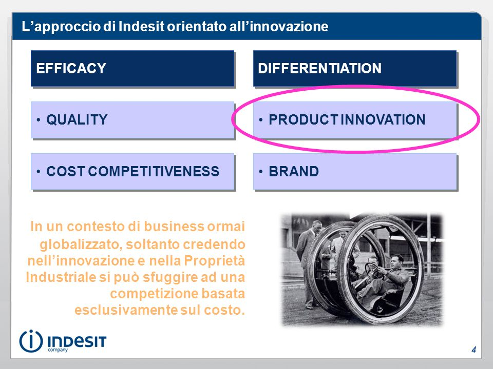 EFFICACY DIFFERENTIATION QUALITY COST COMPETITIVENESS PRODUCT INNOVATION BRAND In un contesto di business ormai globalizzato, soltanto credendo nellin