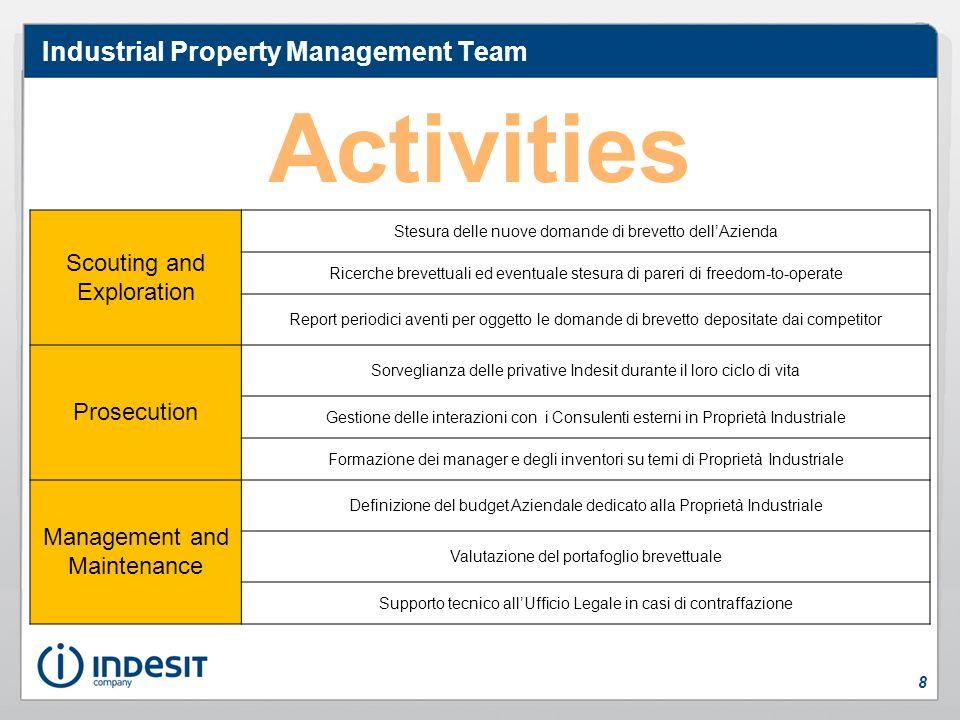Industrial Property Management Team Scouting and Exploration Stesura delle nuove domande di brevetto dellAzienda Ricerche brevettuali ed eventuale ste