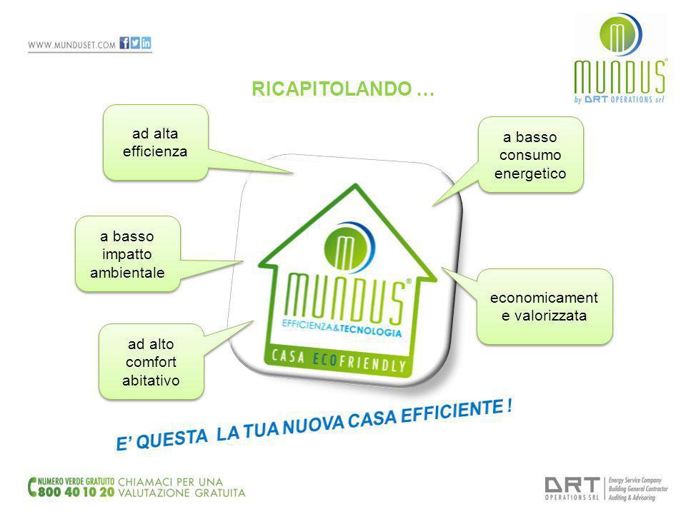 RICAPITOLANDO … ad alta efficienza a basso impatto ambientale ad alto comfort abitativo a basso consumo energetico economicament e valorizzata