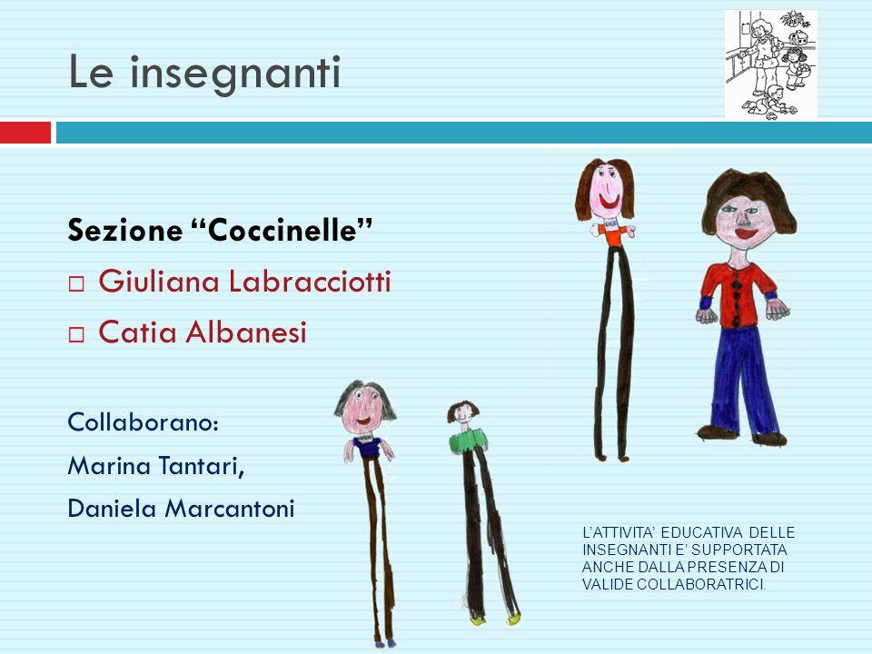 Le insegnanti Sezione Coccinelle Giuliana Labracciotti Catia Albanesi Collaborano: Marina Tantari, Daniela Marcantoni LATTIVITA EDUCATIVA DELLE INSEGN