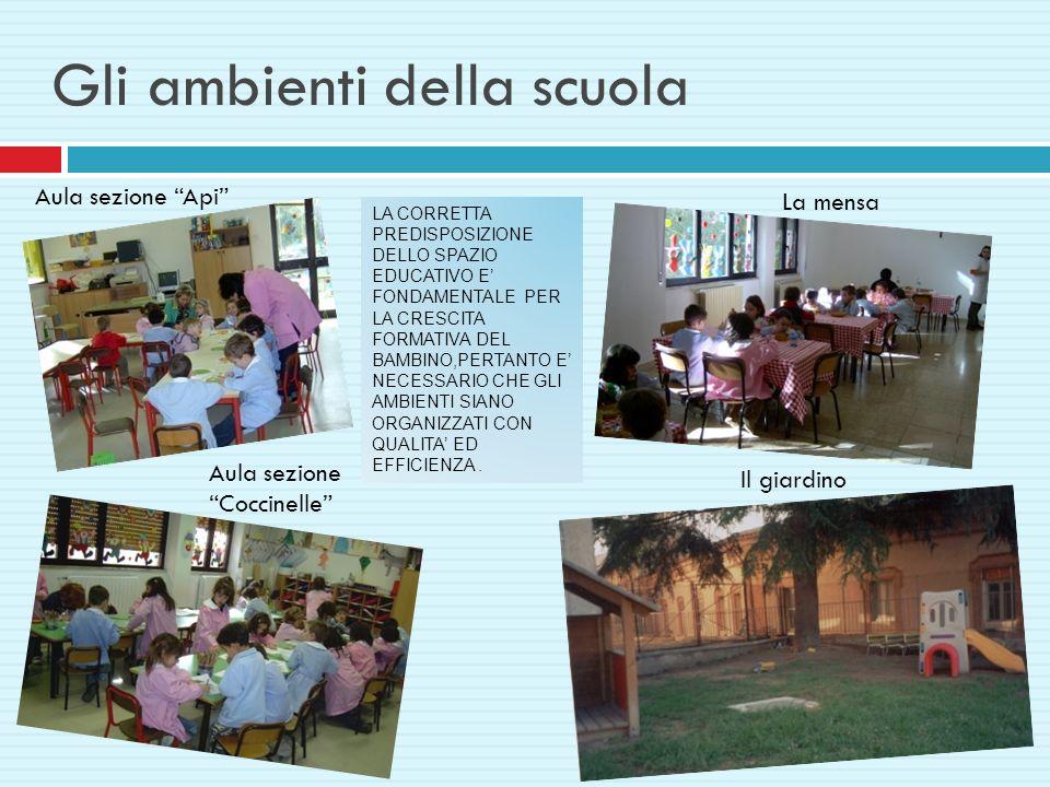Gli ambienti della scuola Aula sezione Api Il giardino La mensa Aula sezione Coccinelle LA CORRETTA PREDISPOSIZIONE DELLO SPAZIO EDUCATIVO E FONDAMENT