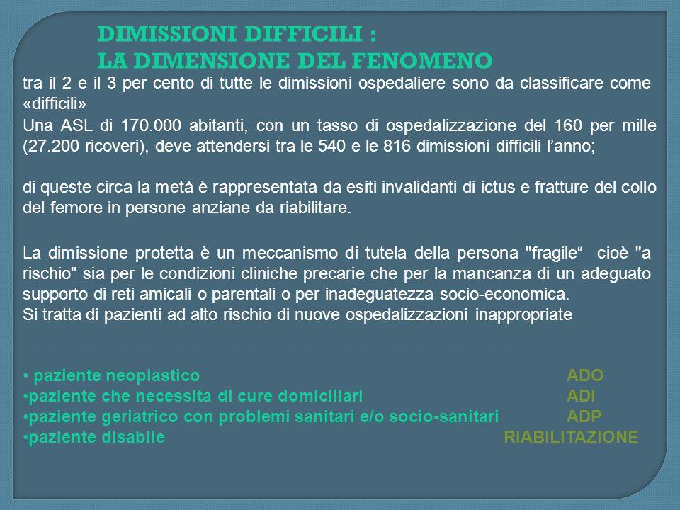 DIMISSIONI DIFFICILI : LA DIMENSIONE DEL FENOMENO tra il 2 e il 3 per cento di tutte le dimissioni ospedaliere sono da classificare come «difficili» U
