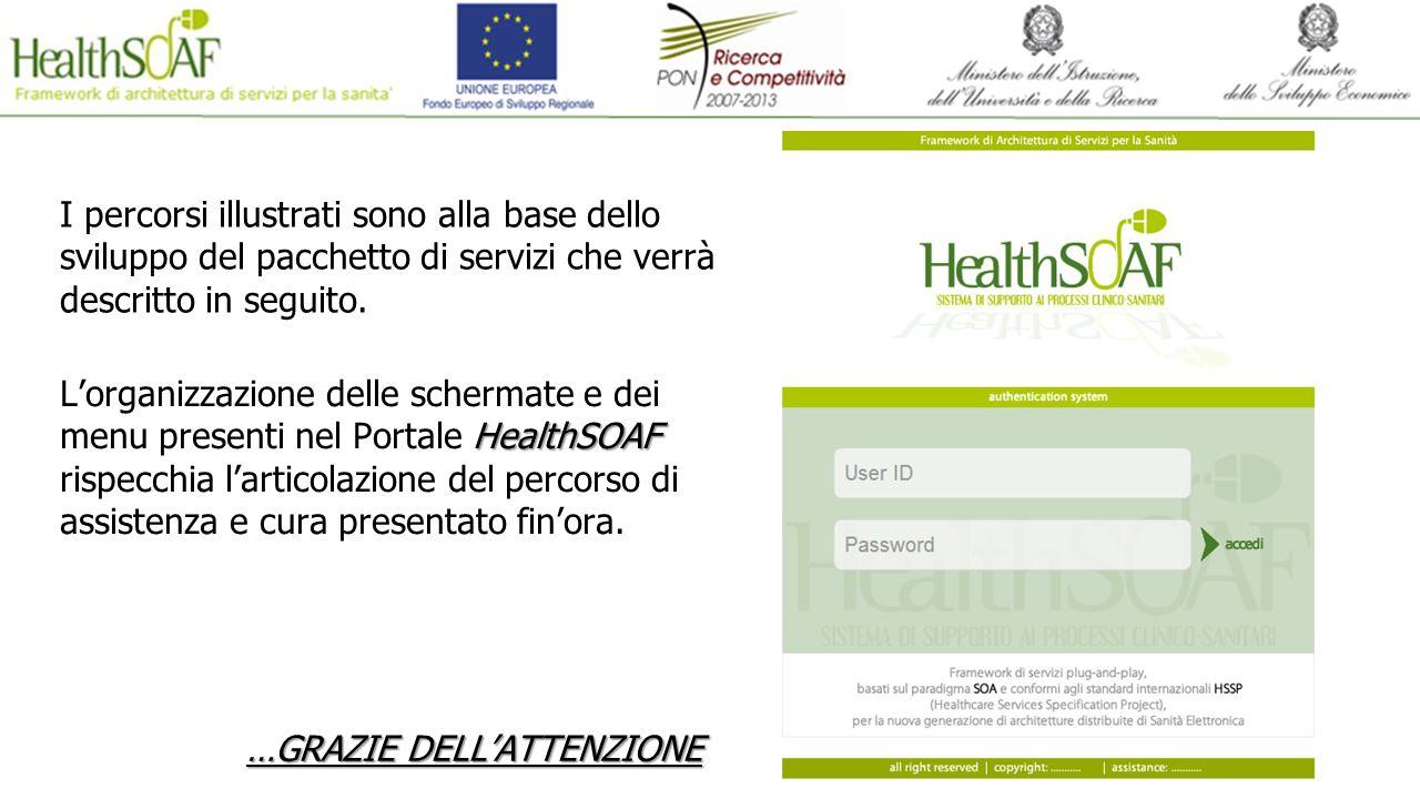 HealthSOAF Lorganizzazione delle schermate e dei menu presenti nel Portale HealthSOAF rispecchia larticolazione del percorso di assistenza e cura pres