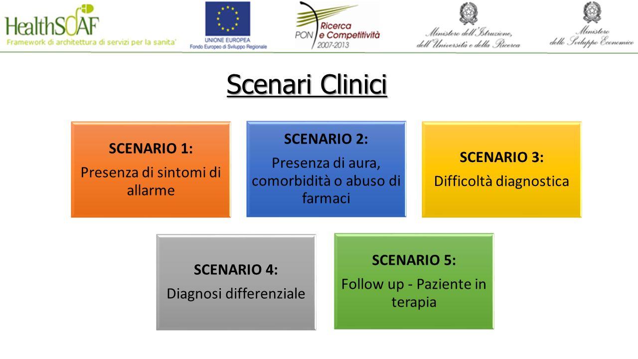 SCENARIO 1: Presenza di sintomi di allarme SCENARIO 4: Diagnosi differenziale SCENARIO 3: Difficoltà diagnostica SCENARIO 2: Presenza di aura, comorbi