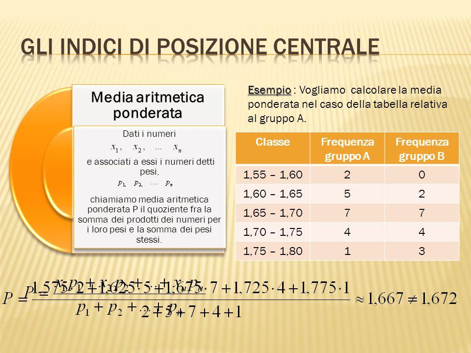 Media aritmetica La media aritmetica M di n numeri è il quoziente fra la loro somma e il numero n. ClasseFrequenza gruppo A Frequenza gruppo B 1,55 –