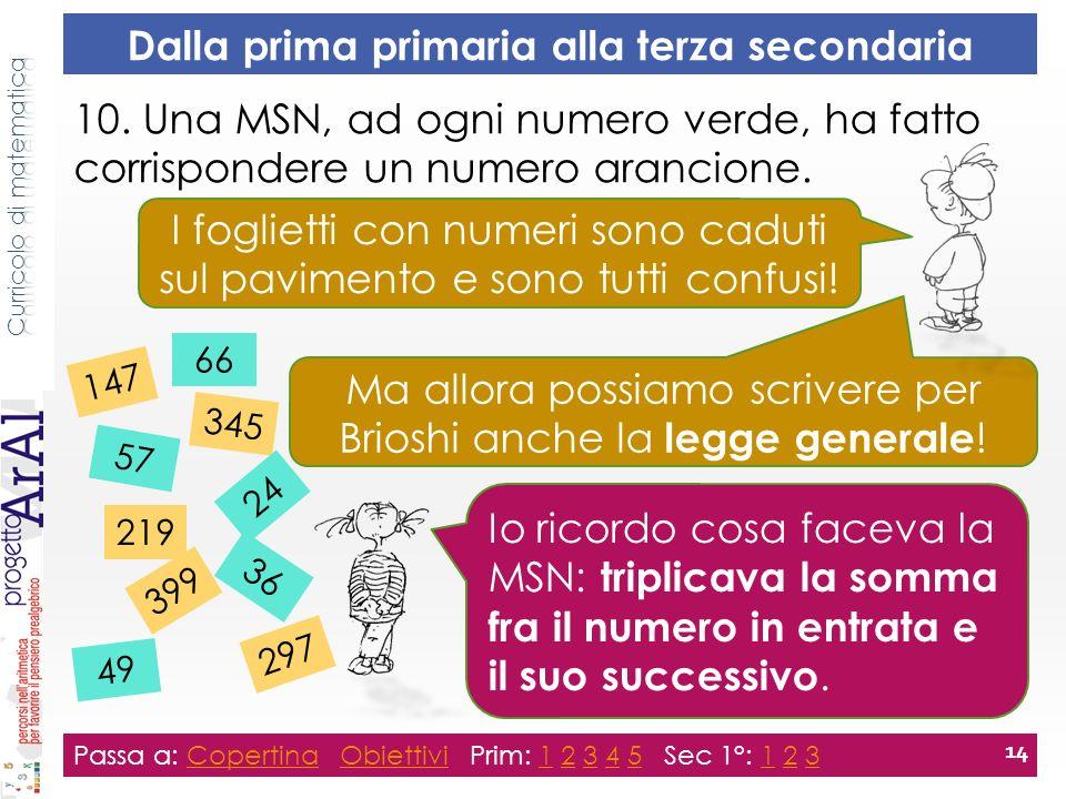 Passa a: Copertina Obiettivi Prim: 1 2 3 4 5 Sec 1°: 1 2 3CopertinaObiettivi12345123 14 Dalla prima primaria alla terza secondaria 10.