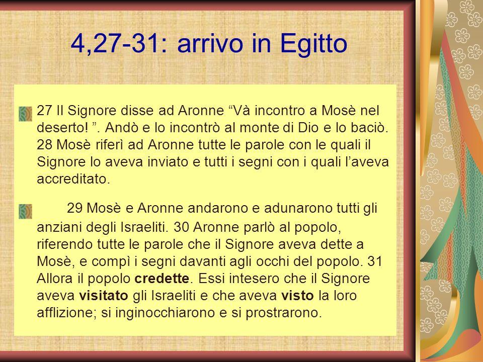 4,27-31: arrivo in Egitto 27 Il Signore disse ad Aronne Và incontro a Mosè nel deserto!. Andò e lo incontrò al monte di Dio e lo baciò. 28 Mosè riferì