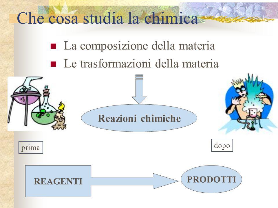 La Chimica è… … lo studio delle trasformazioni della materiatrasformazioni materia